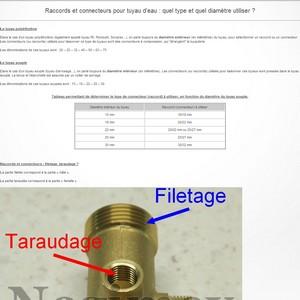 Raccords et connecteurs pour tuyau d'eau : quel type et quel diamètre utiliser ?