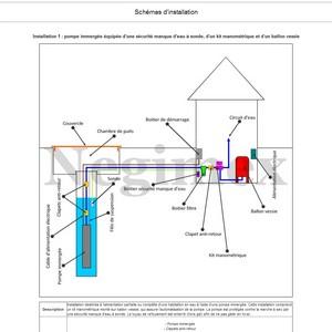 Schémas d'installtion - montage de pompe immergée