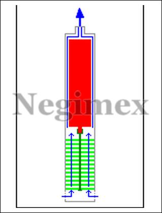 Schéma d'une pompe de puits, installée dans un puits ou une citerne